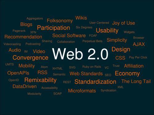 800px-web_20_mapsvg.png
