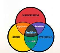 despair-inc.-diagnoses-behavioural-disorders-online-networking