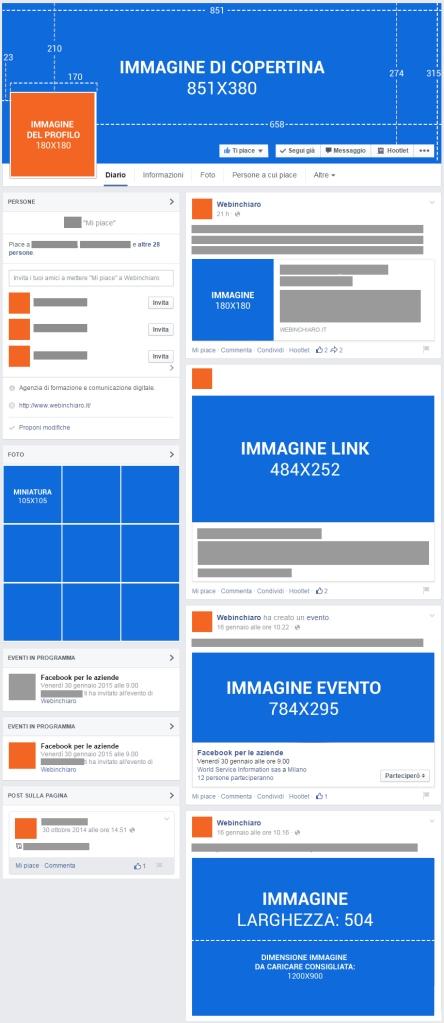 Infografica-dimensioni-immagini-facebook-Webinchiaro